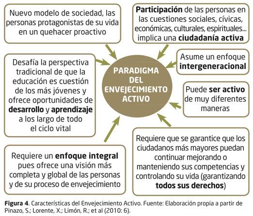 Figura 4_Revista Critica